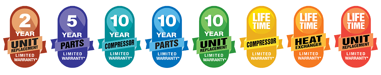 badges that display Amana's limited warranties: 5 year parts, 10 year unit replacement, 10 year compressor, 10 year parts, lifetime heat exchanger, lifetime compressor, lifetime unit replacement